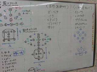 f:id:noblekanazawa70:20140330005431j:image
