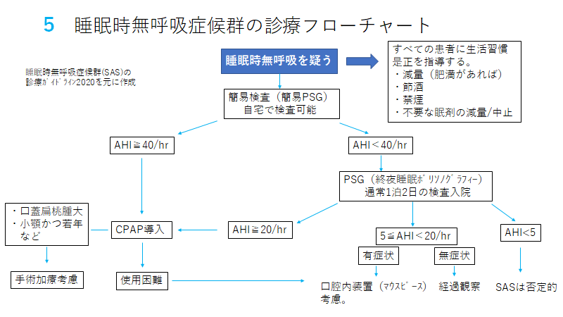 f:id:noboru-_-0913:20210111183212p:plain