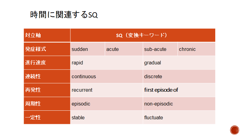 f:id:noboru-_-0913:20210320223230p:plain