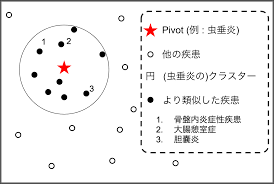 f:id:noboru-_-0913:20210320231900p:plain