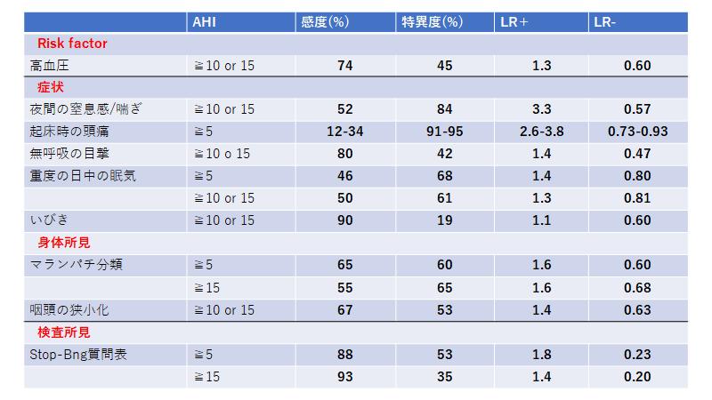 f:id:noboru-_-0913:20210413131548p:plain