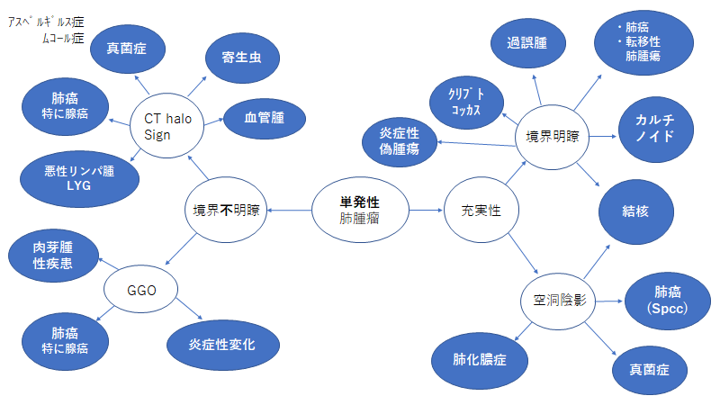 f:id:noboru-_-0913:20211019124232p:plain
