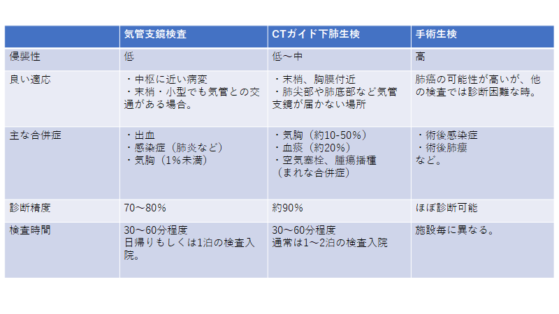 f:id:noboru-_-0913:20211019131412p:plain