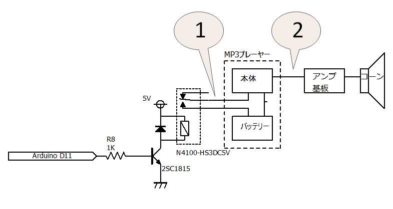 arduinoでmp3