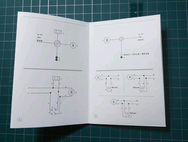 複線図を眺める本