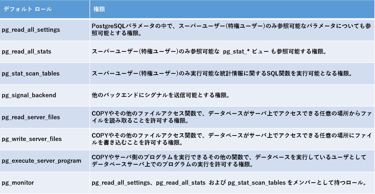 f:id:nobtak:20200801212641p:plain