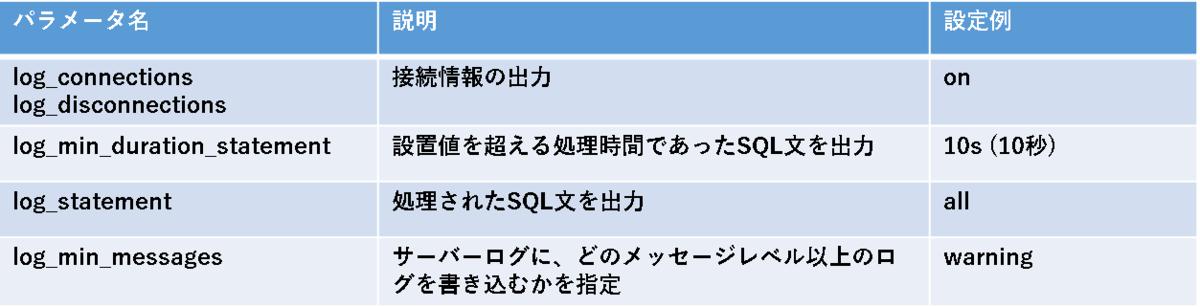 f:id:nobtak:20200801223221p:plain