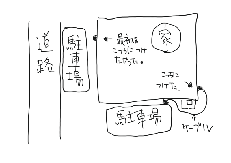 f:id:nobu4g63:20200202003811p:plain
