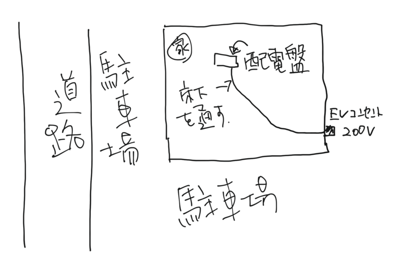 f:id:nobu4g63:20200202232535p:plain