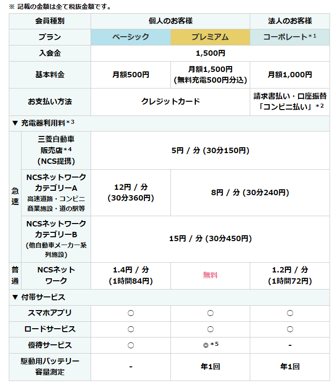 f:id:nobu4g63:20200214235811p:plain