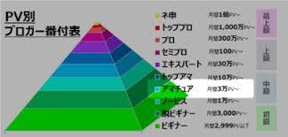 f:id:nobu4g63:20200501000144p:plain