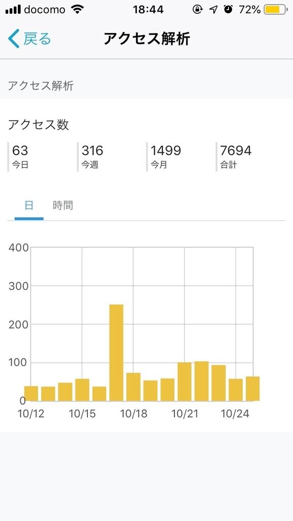 f:id:nobu_51478:20181105003710j:plain