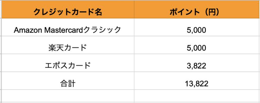 f:id:nobu_51478:20181218132943p:plain