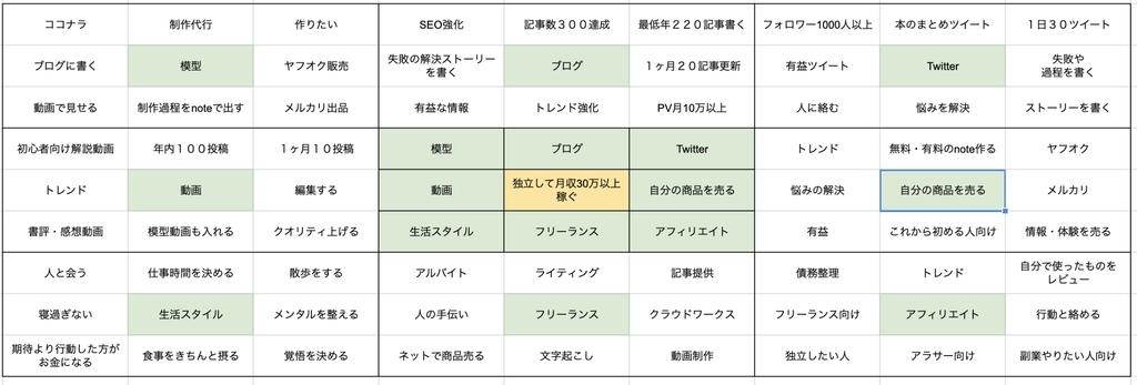f:id:nobu_51478:20190120001117j:plain