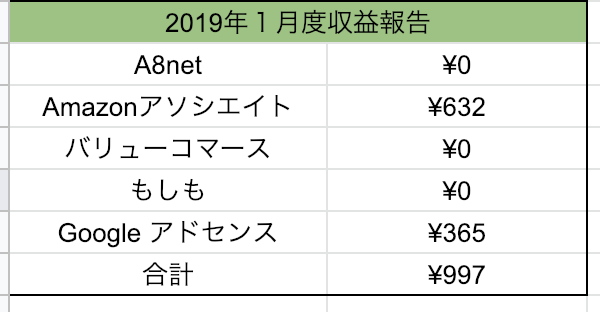 f:id:nobu_51478:20190203025603p:plain