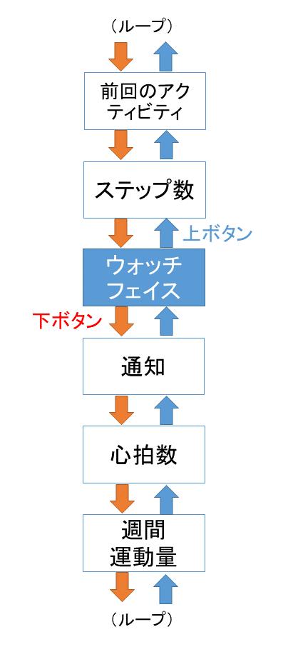 f:id:nobu_o:20200524155813p:plain