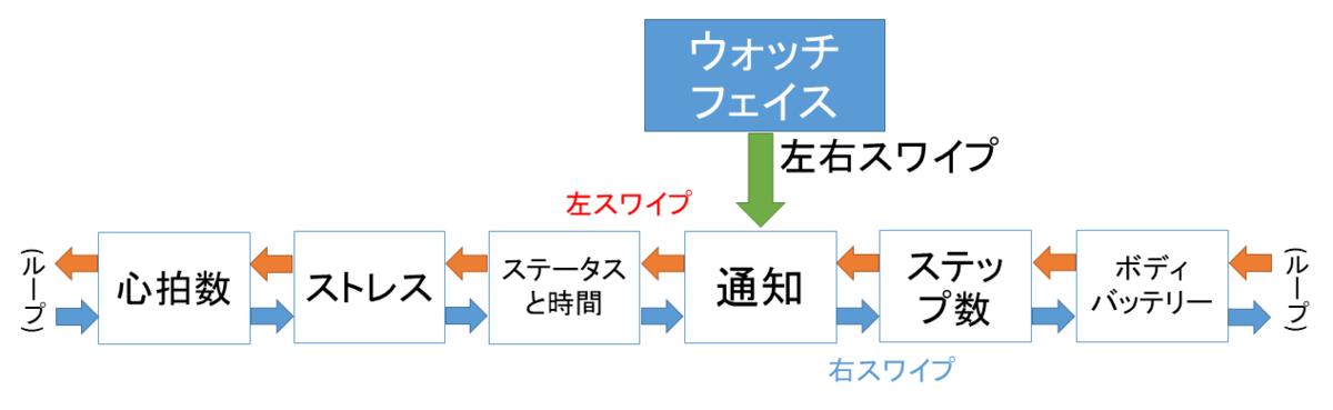 f:id:nobu_o:20200524160746p:plain
