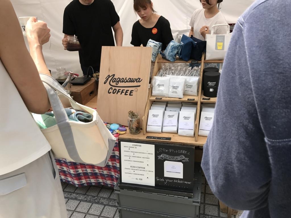 f:id:nobu_sang:20170625003207j:plain
