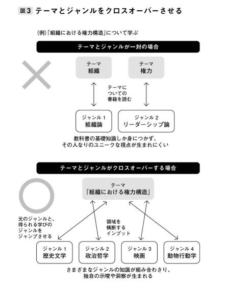 f:id:nobuhidematsubara:20180114134416p:plain