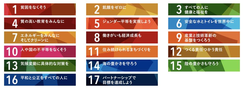 f:id:nobuhidematsubara:20180120084754p:plain