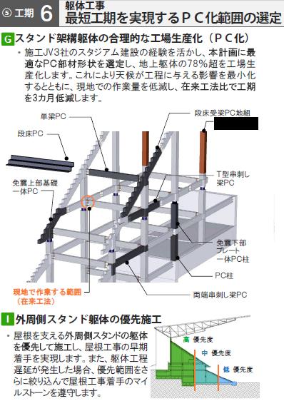f:id:nobujirou:20151223195612j:plain