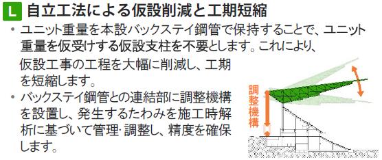 f:id:nobujirou:20151223200621j:plain