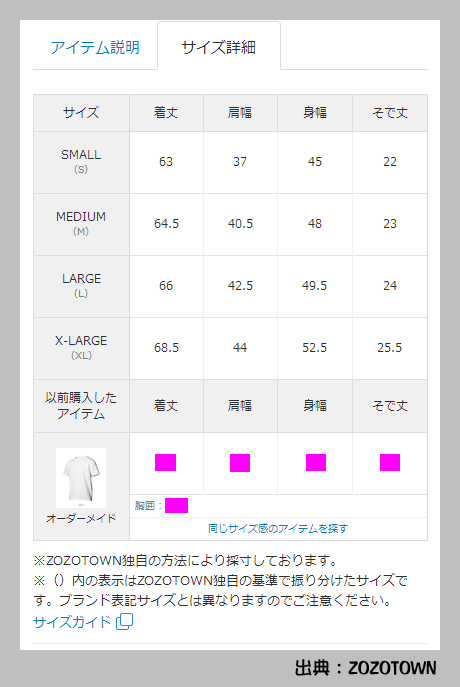 f:id:nobujirou:20180519123814j:plain