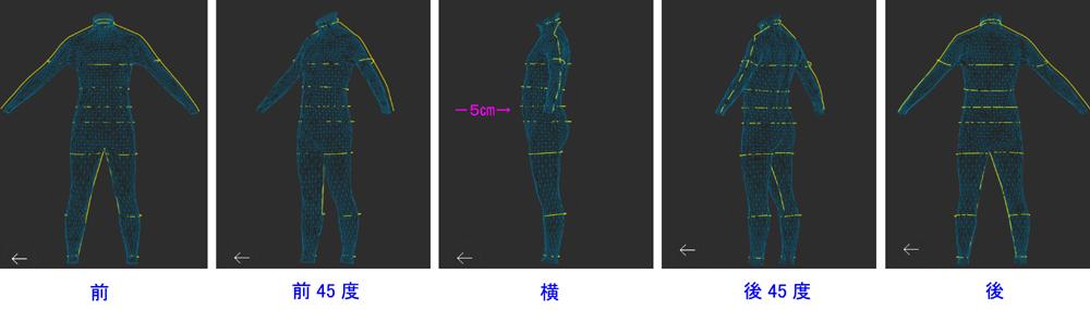 メタボなおっさんの3D計測結果