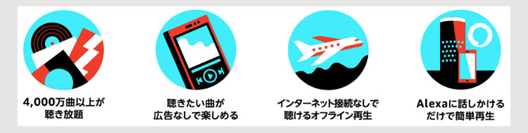 にAmazonミュージックアンリミテッド