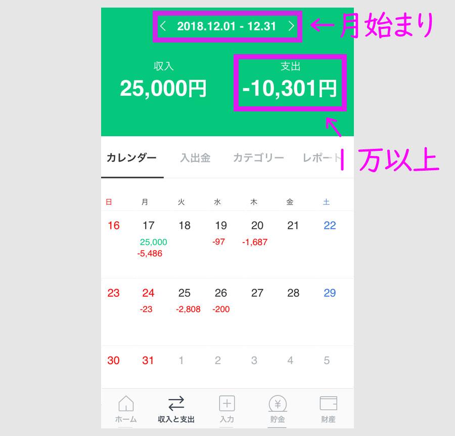 LINE家計簿 アプリ版の「収入と支出」画面