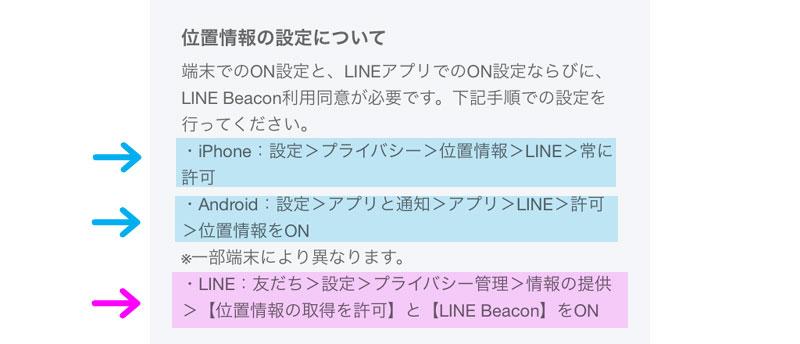 スマホの位置情報とLINEのビーコンをONを確認