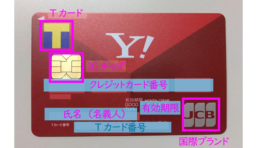 ヤフージャパンカードの封筒の表面