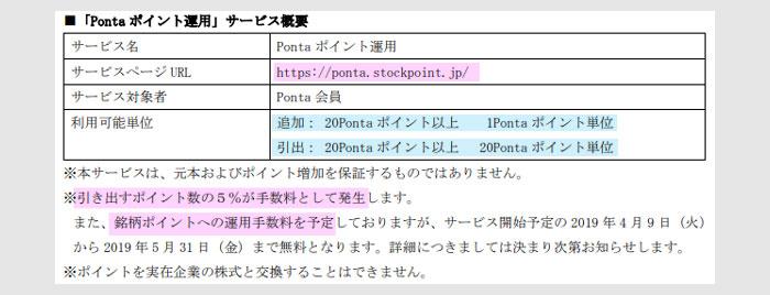 「Pontaポイント運用」サービス概要