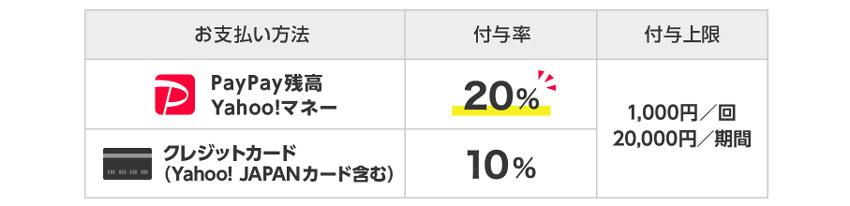 f:id:nobujirou:20190416175813j:plain