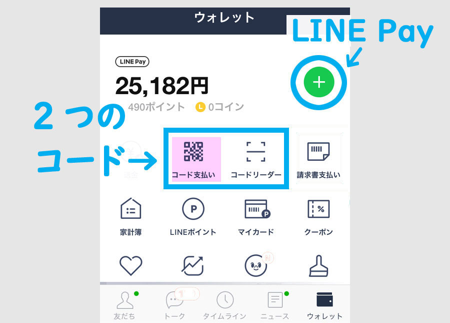 LINE Payアプリのジョブズ的発想とは1