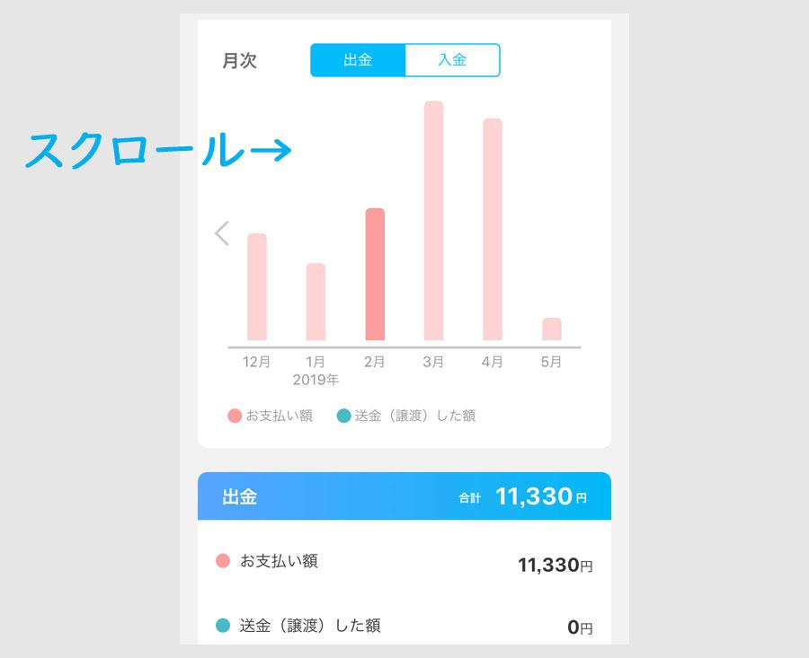キャンペーン期間中の利用額の計算方法3
