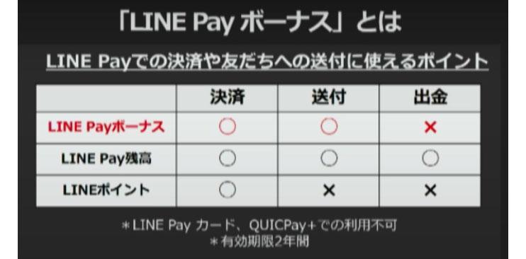 300億円祭の攻略法2