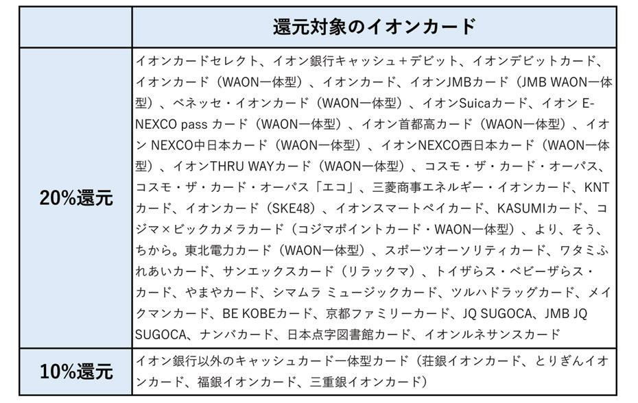 f:id:nobujirou:20190702185552j:plain