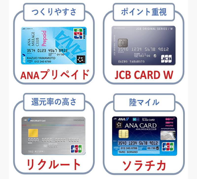 新規申込みしたいJCBカード5選