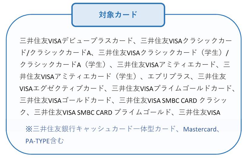 STEP1:三井住友カード新規申込のポイント1