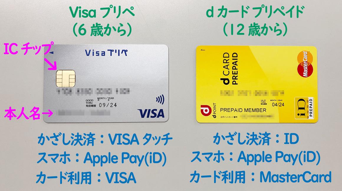 VISAプリペの特徴