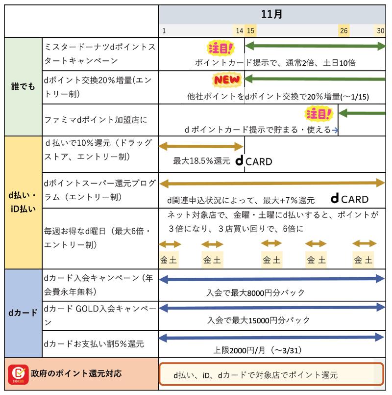 f:id:nobujirou:20191120183112j:plain