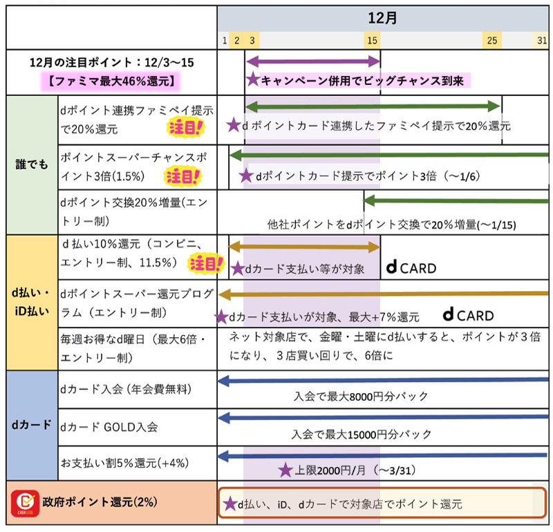 f:id:nobujirou:20191201193149j:plain