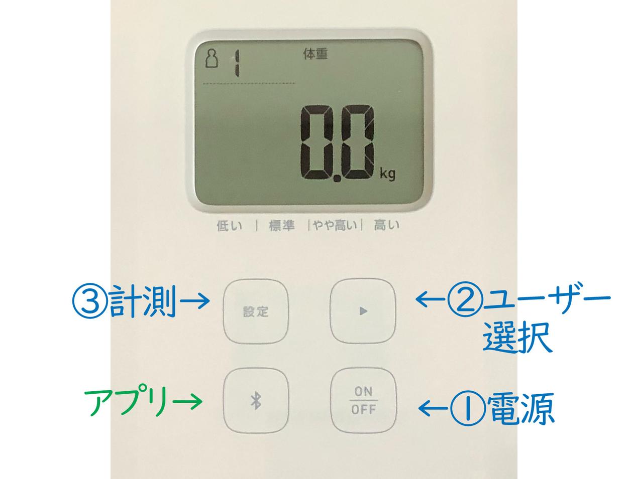 オムロンの体重・体組成計4