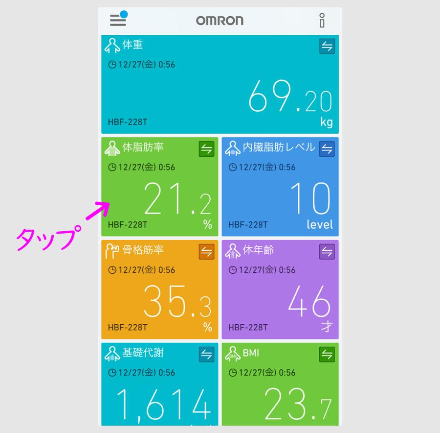 オムロンの体重・体組成計2