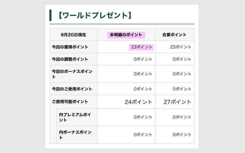 ワールドプレゼントの獲得例(利用金額1万円以上の例)2