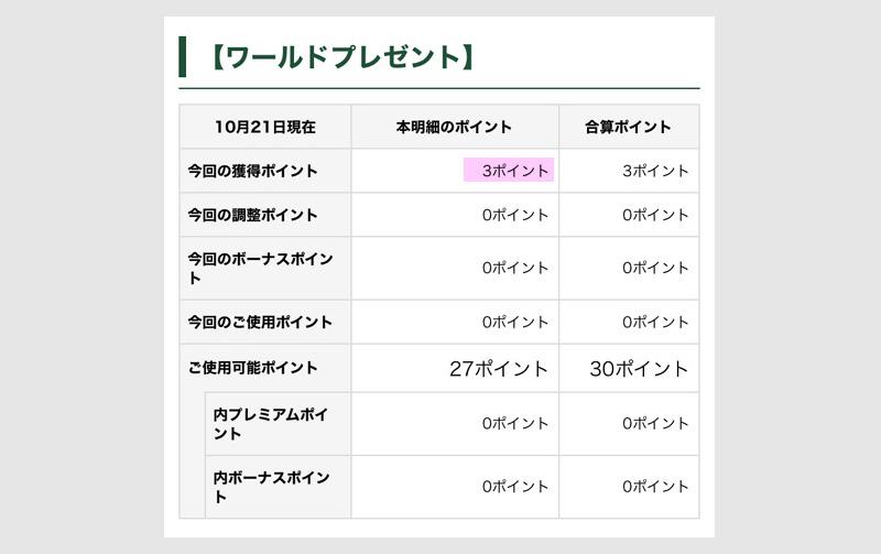 ワールドプレゼントの獲得例(利用金額1000円以上の例)2