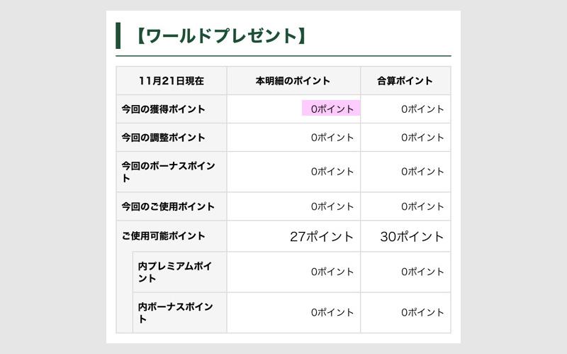 ワールドプレゼントの獲得例(利用金額1000円未満の例)2