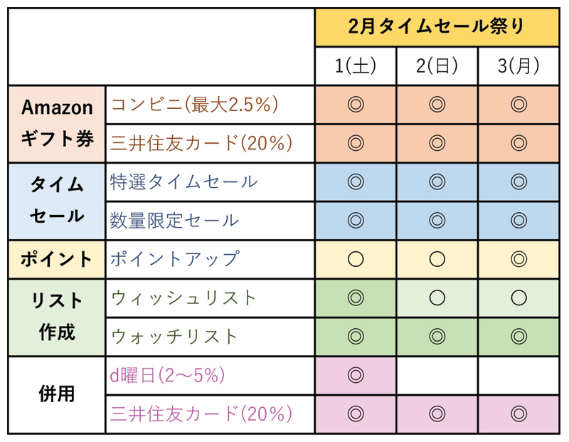 f:id:nobujirou:20200130165506j:plain