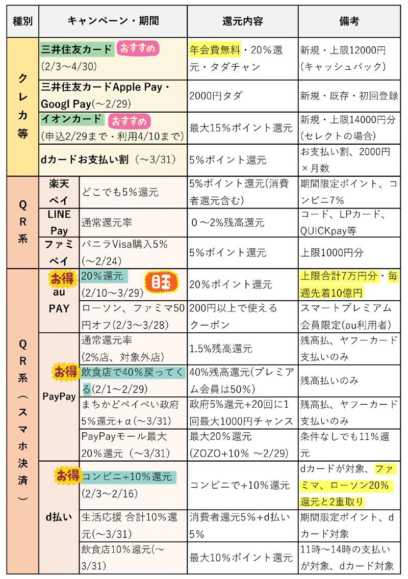 f:id:nobujirou:20200206111052j:plain